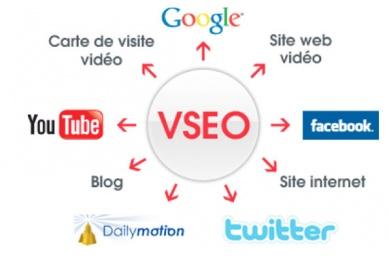 video-google